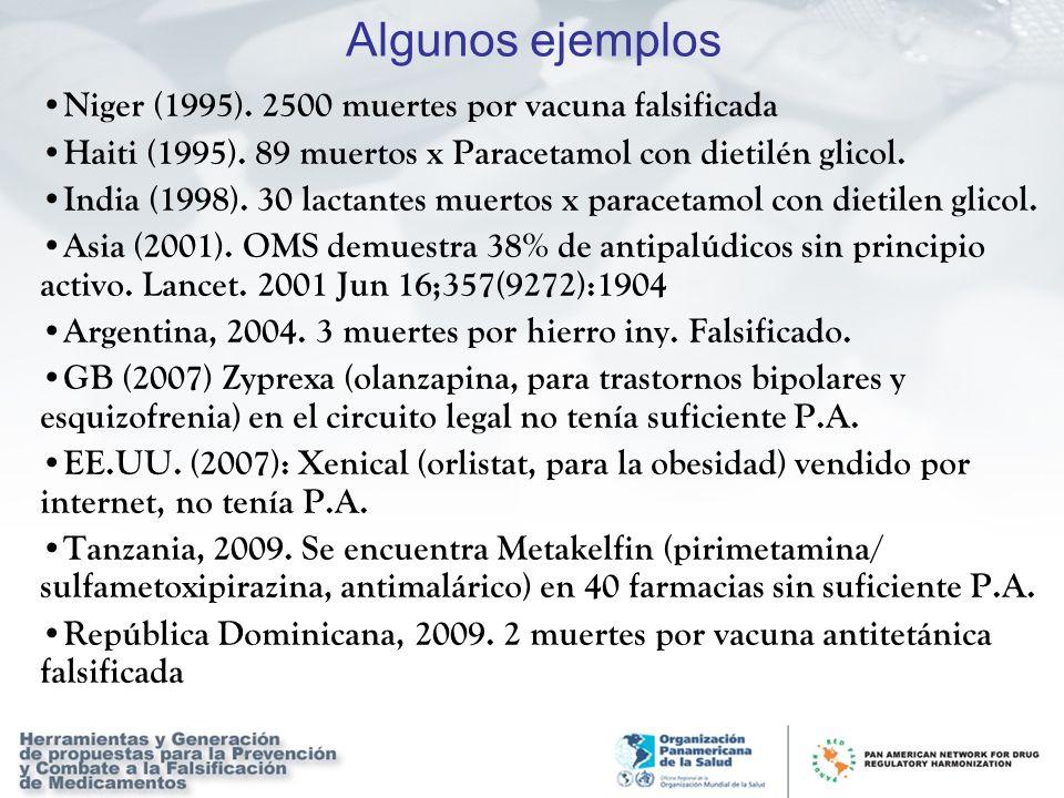 Algunos ejemplos Niger (1995). 2500 muertes por vacuna falsificada Haiti (1995). 89 muertos x Paracetamol con dietilén glicol. India (1998). 30 lactan