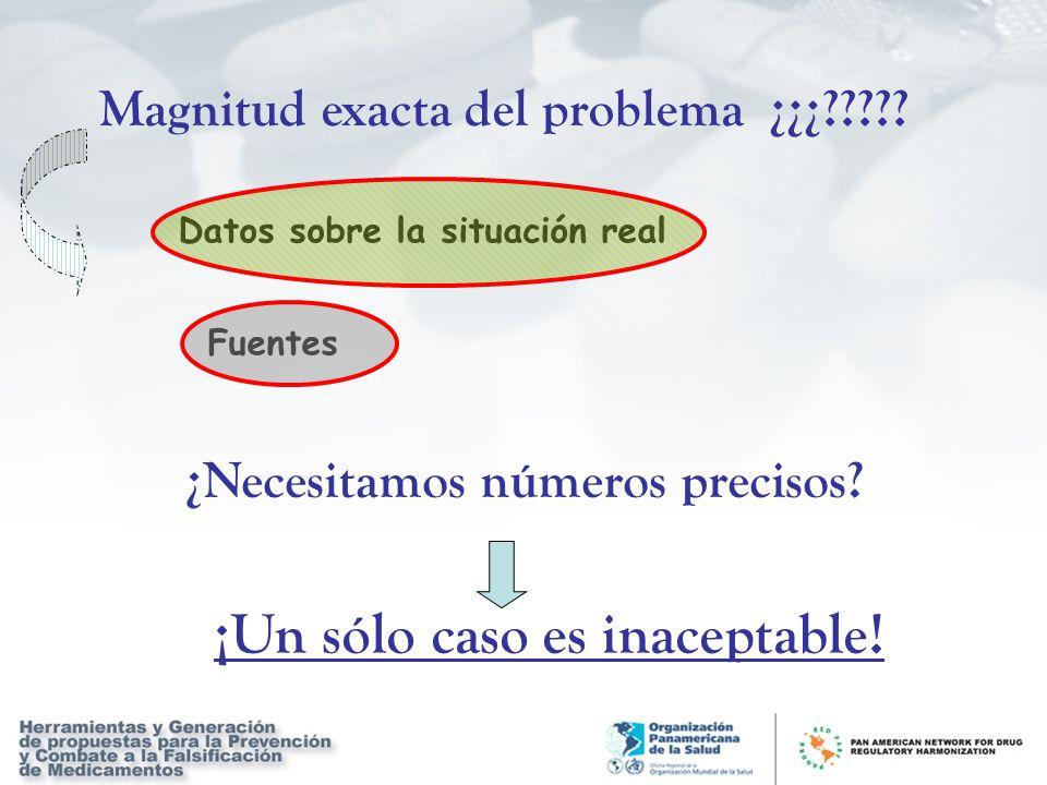 Datos sobre la situación real Fuentes Magnitud exacta del problema ¿¿¿????? ¿Necesitamos números precisos? ¡Un sólo caso es inaceptable!