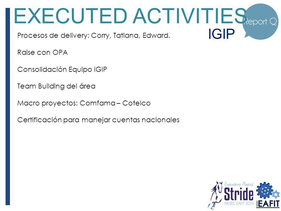 IGIP EXECUTED ACTIVITIES Procesos de delivery: Corry, Tatiana, Edward. Raise con OPA Consolidación Equipo IGIP Team Building del área Macro proyectos: