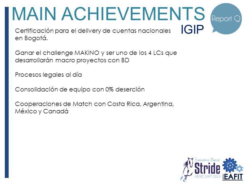 IGIP MAIN ACHIEVEMENTS Certificación para el delivery de cuentas nacionales en Bogotá. Ganar el challenge MAKINO y ser uno de los 4 LCs que desarrolla