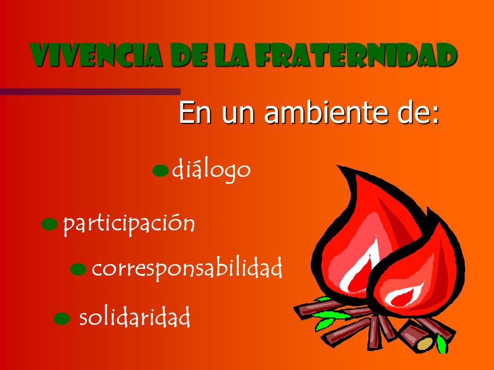 Vivencia de la fraternidad En un ambiente de: diálogo corresponsabilidad participación solidaridad