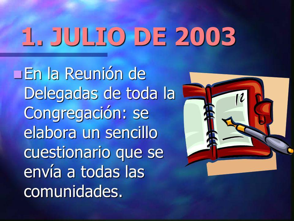 1. JULIO DE 2003 En la Reunión de Delegadas de toda la Congregación: se elabora un sencillo cuestionario que se envía a todas las comunidades. En la R