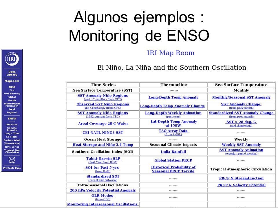 Algunos ejemplos : Monitoring de ENSO