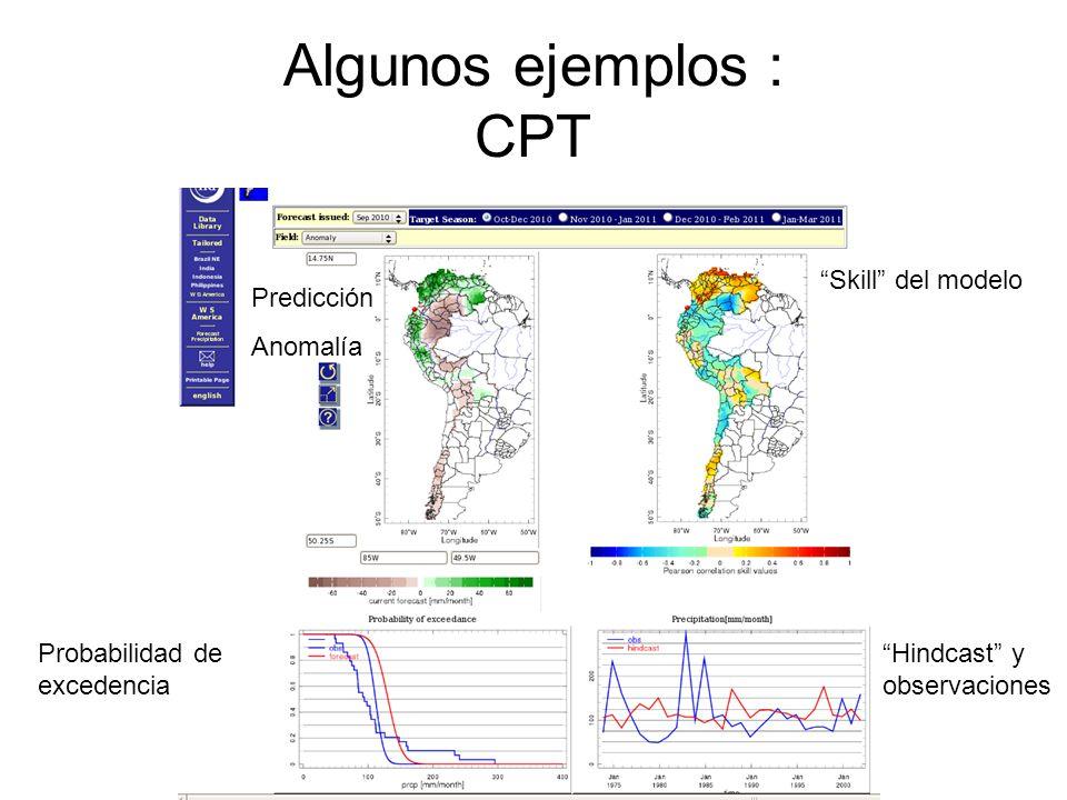 Algunos ejemplos : CPT Predicción Anomalía Skill del modelo Probabilidad de excedencia Hindcast y observaciones