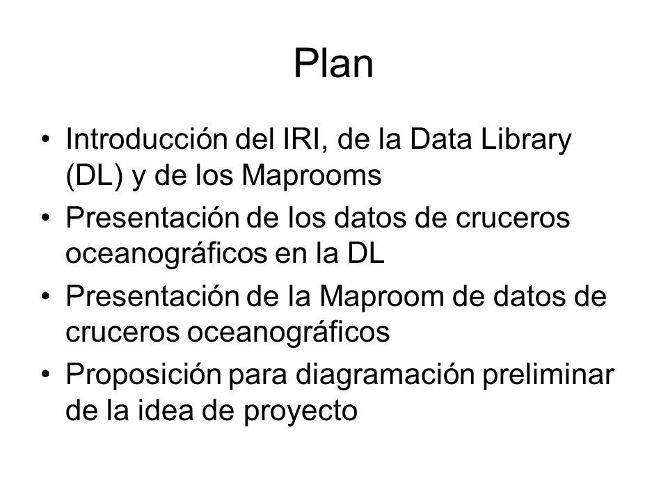 Plan Introducción del IRI, de la Data Library (DL) y de los Maprooms Presentación de los datos de cruceros oceanográficos en la DL Presentación de la