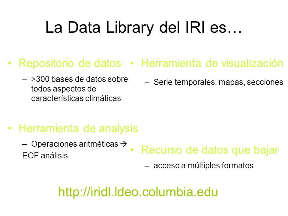 La Data Library del IRI es… Repositorio de datos –>300 bases de datos sobre todos aspectos de características climáticas Herramienta de analysis –Oper
