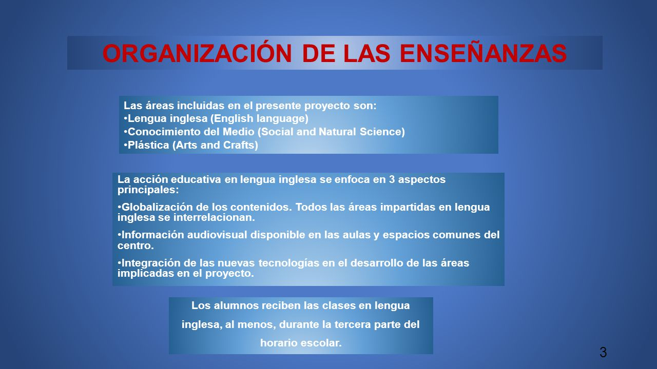 ORGANIZACIÓN DE LAS ENSEÑANZAS La acción educativa en lengua inglesa se enfoca en 3 aspectos principales: Globalización de los contenidos. Todos las á