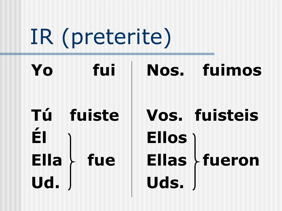 Preterite of IR Unlike -AR verbs, forms of IR have no accents. This is an irregular verb and its forms must be memorized.