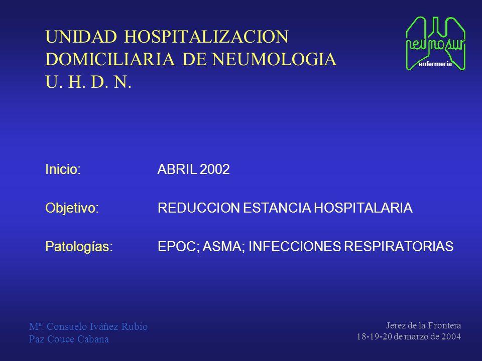 enfermería Jerez de la Frontera 18-19-20 de marzo de 2004 Mª.