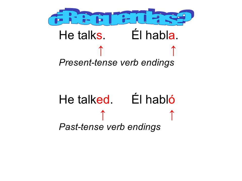 ¡El Pretérito! (-AR verbs and CAR,GAR,ZAR) What do you remember