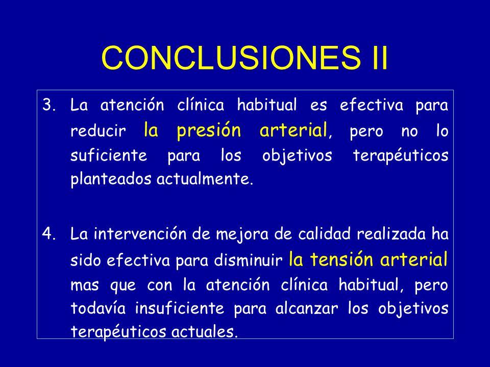CONCLUSIONES II 3.La atención clínica habitual es efectiva para reducir la presión arterial, pero no lo suficiente para los objetivos terapéuticos planteados actualmente.
