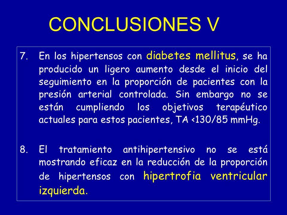 CONCLUSIONES V 7.En los hipertensos con diabetes mellitus, se ha producido un ligero aumento desde el inicio del seguimiento en la proporción de pacientes con la presión arterial controlada.