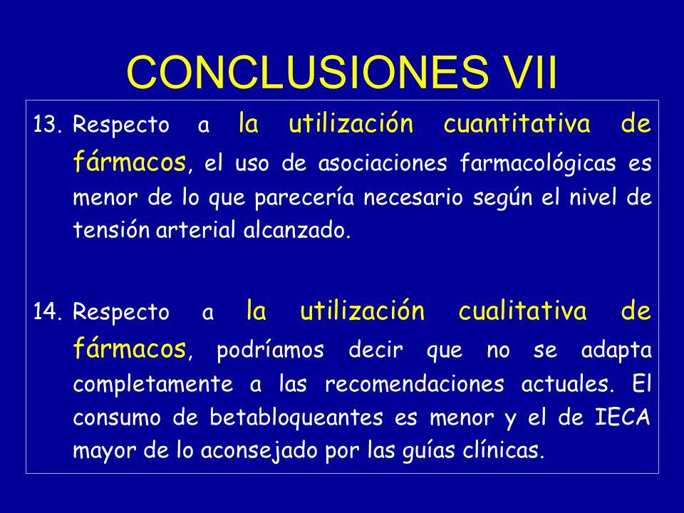 CONCLUSIONES VII 13.Respecto a la utilización cuantitativa de fármacos, el uso de asociaciones farmacológicas es menor de lo que parecería necesario según el nivel de tensión arterial alcanzado.