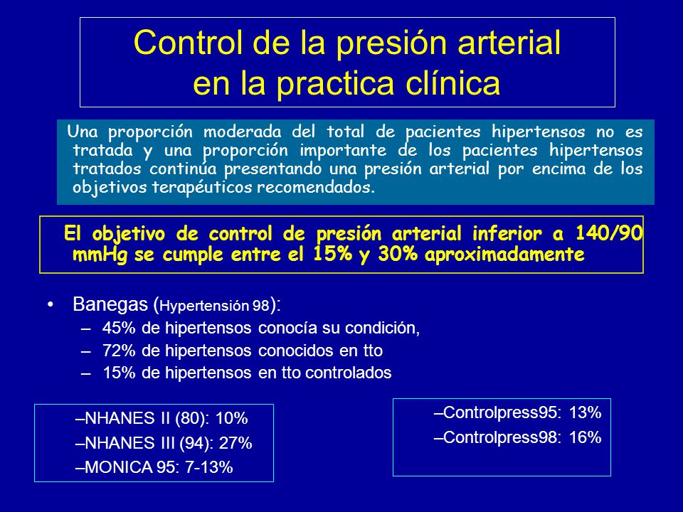 Una proporción moderada del total de pacientes hipertensos no es tratada y una proporción importante de los pacientes hipertensos tratados continúa presentando una presión arterial por encima de los objetivos terapéuticos recomendados.