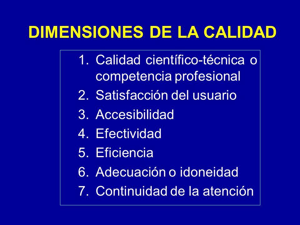 1.Calidad científico-técnica o competencia profesional 2.Satisfacción del usuario 3.Accesibilidad 4.Efectividad 5.Eficiencia 6.Adecuación o idoneidad 7.Continuidad de la atención DIMENSIONES DE LA CALIDAD