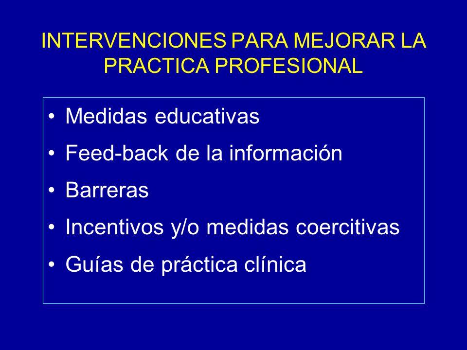 INTERVENCIONES PARA MEJORAR LA PRACTICA PROFESIONAL Medidas educativas Feed-back de la información Barreras Incentivos y/o medidas coercitivas Guías de práctica clínica