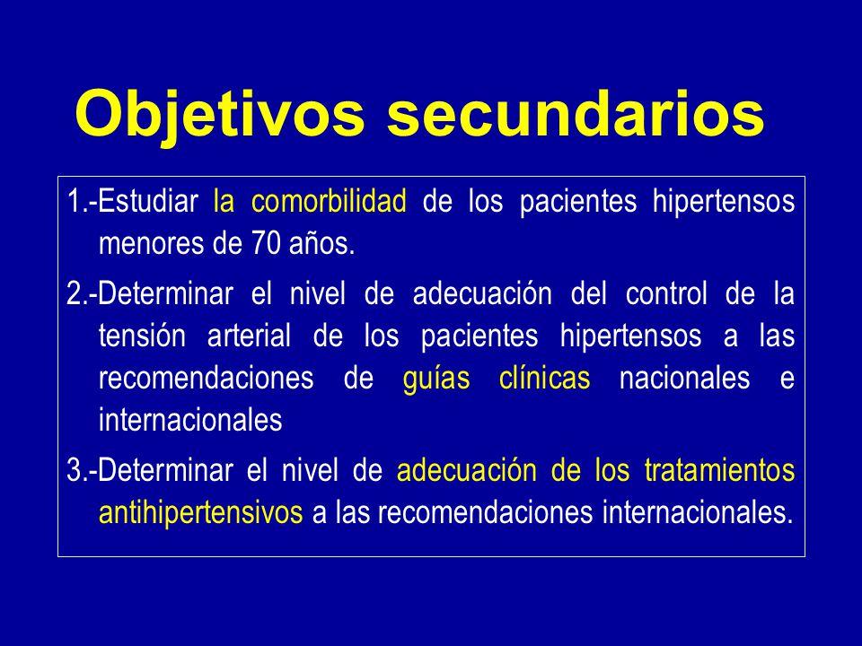 Objetivos secundarios 1.-Estudiar la comorbilidad de los pacientes hipertensos menores de 70 años.