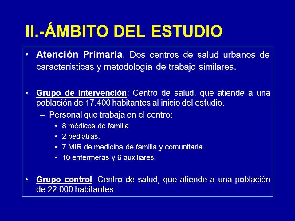 II.-ÁMBITO DEL ESTUDIO Atención Primaria.