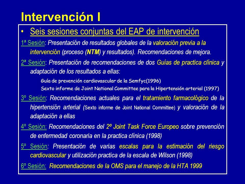 Intervención I Seis sesiones conjuntas del EAP de intervención 1ª Sesión: Presentación de resultados globales de la valoración previa a la intervención (proceso ( NTM ) y resultados).