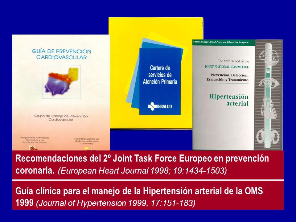 Recomendaciones del 2º Joint Task Force Europeo en prevención coronaria.