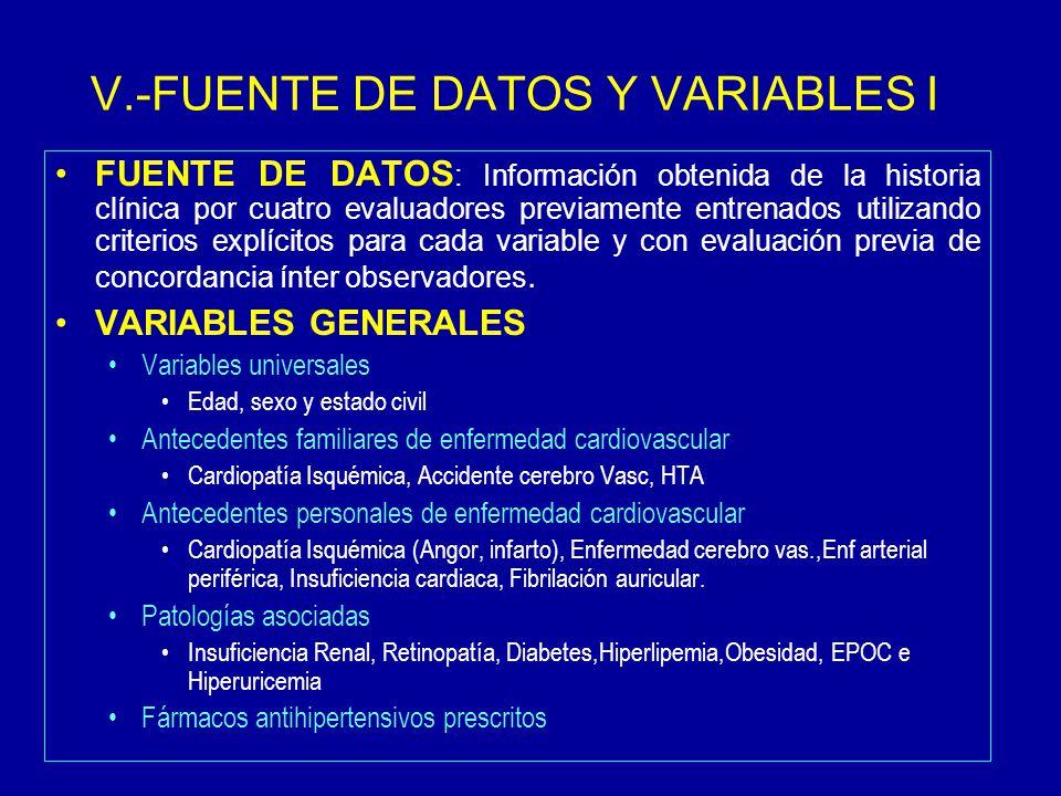 V.-FUENTE DE DATOS Y VARIABLES I FUENTE DE DATOS : Información obtenida de la historia clínica por cuatro evaluadores previamente entrenados utilizando criterios explícitos para cada variable y con evaluación previa de concordancia ínter observadores.