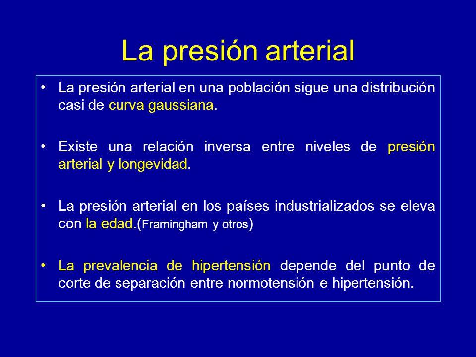 Control de tensión arterial (Intervención) Criterios de OMS % HTA controlados Criterios de control de TA Bajo: TA < 150/95 mmHg Medio: TA< 140/90 mmHg Alto: TA < 140/90 mmHg Muy Alto:: TA <140/90 mmHg