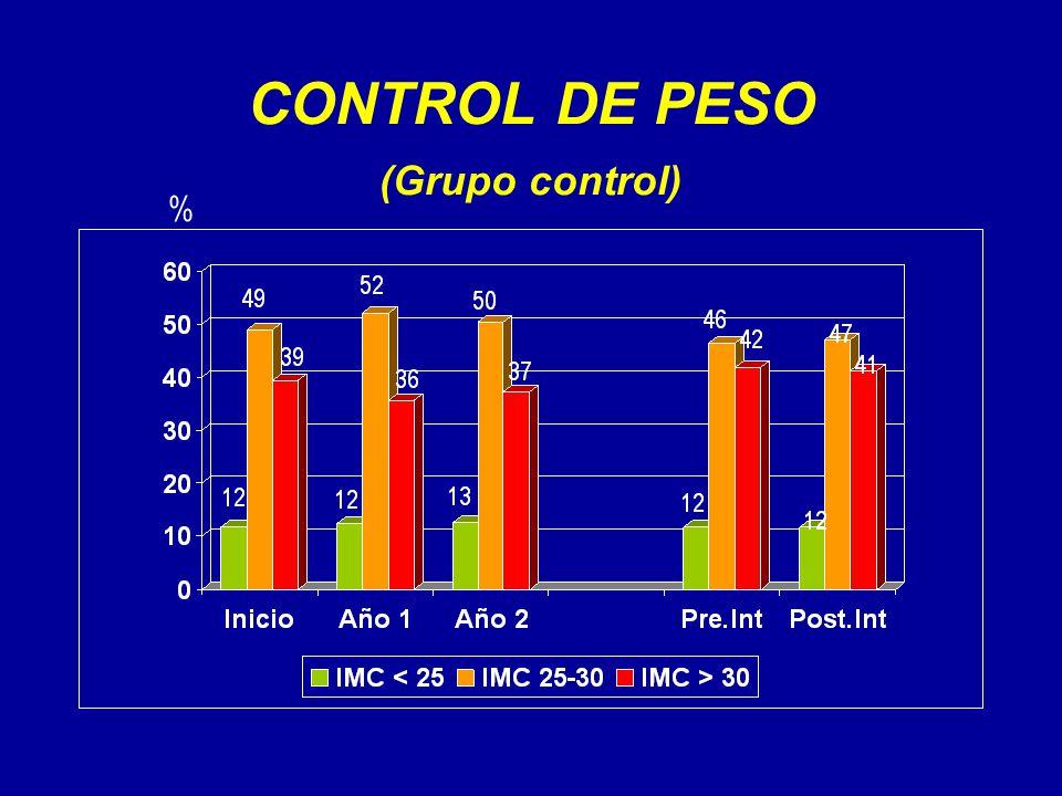 CONTROL DE PESO (Grupo control) %