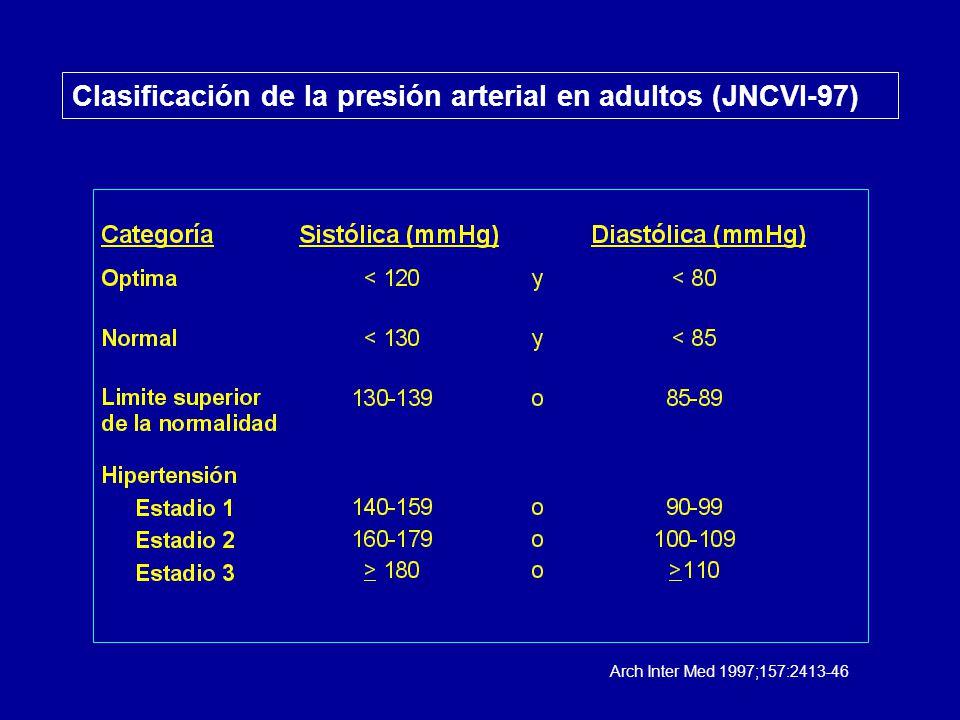 Definición y clasificación de la presión arterial en adultos (OMS-1999) J Hypertens 1999:17:151-183