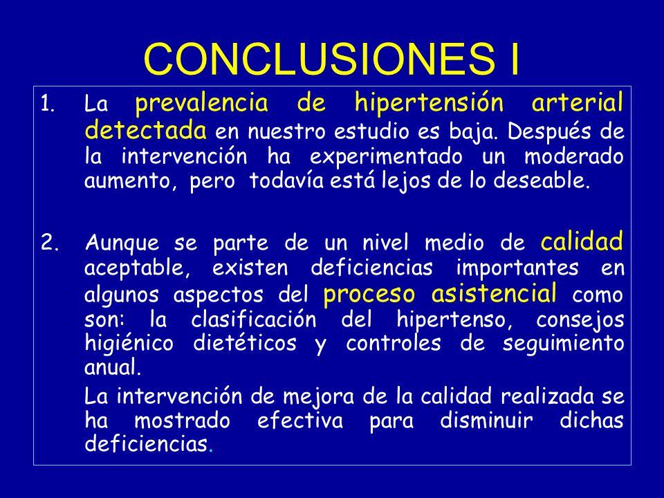 CONCLUSIONES I 1.La prevalencia de hipertensión arterial detectada en nuestro estudio es baja.