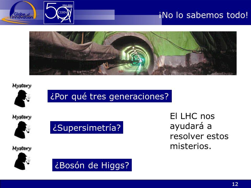 12 ¡No lo sabemos todo! ¿Por qué tres generaciones? ¿Supersimetría? ¿Bosón de Higgs? El LHC nos ayudará a resolver estos misterios.