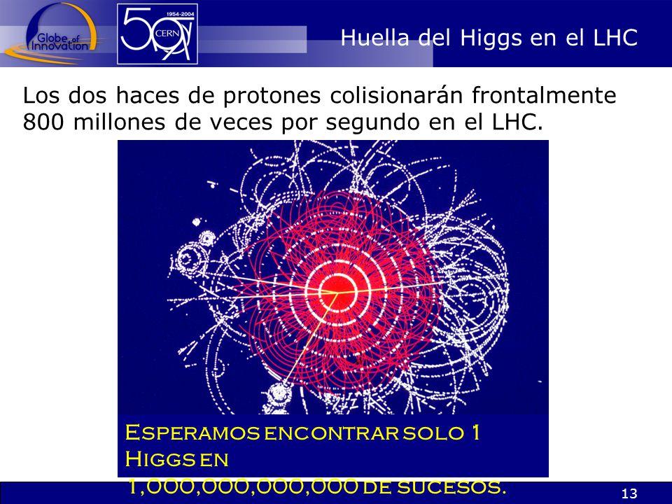 13 Huella del Higgs en el LHC Esperamos encontrar solo 1 Higgs en 1,000,000,000,000 de sucesos. Los dos haces de protones colisionarán frontalmente 80