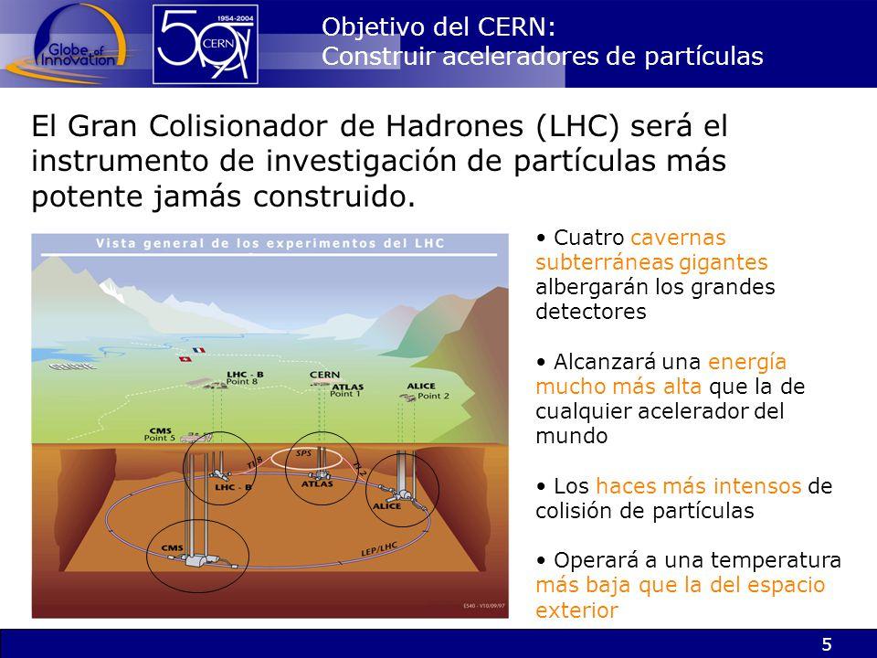 5 El Gran Colisionador de Hadrones (LHC) será el instrumento de investigación de partículas más potente jamás construido. Cuatro cavernas subterráneas