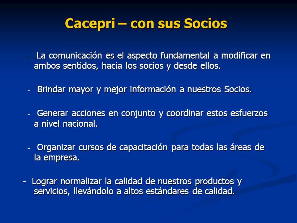 Cacepri – con sus Socios - La comunicación es el aspecto fundamental a modificar en ambos sentidos, hacia los socios y desde ellos. - La comunicación