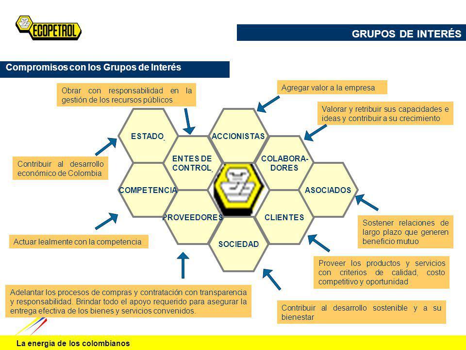 La energía de los colombianos GRUPOS DE INTERÉS Adelantar los procesos de compras y contratación con transparencia y responsabilidad. Brindar todo el