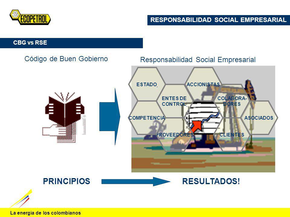La energía de los colombianos RESPONSABILIDAD SOCIAL EMPRESARIAL CBG vs RSE PRINCIPIOSRESULTADOS! Código de Buen Gobierno Responsabilidad Social Empre