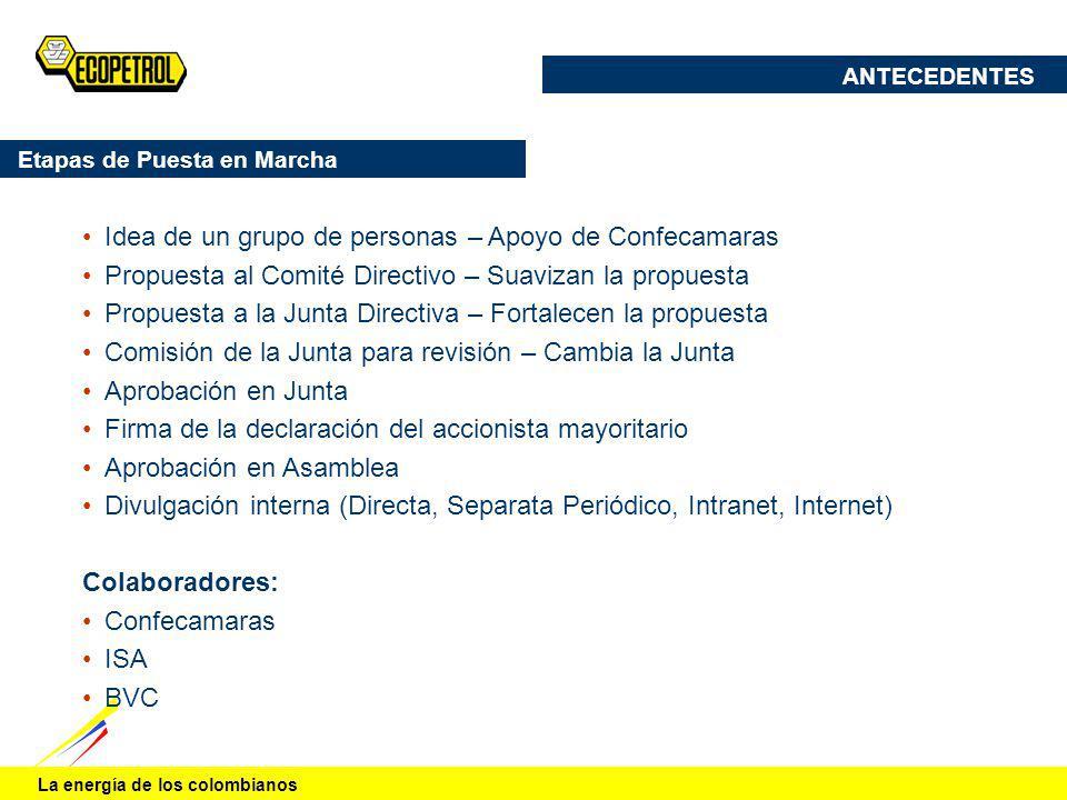 La energía de los colombianos Idea de un grupo de personas – Apoyo de Confecamaras Propuesta al Comité Directivo – Suavizan la propuesta Propuesta a l