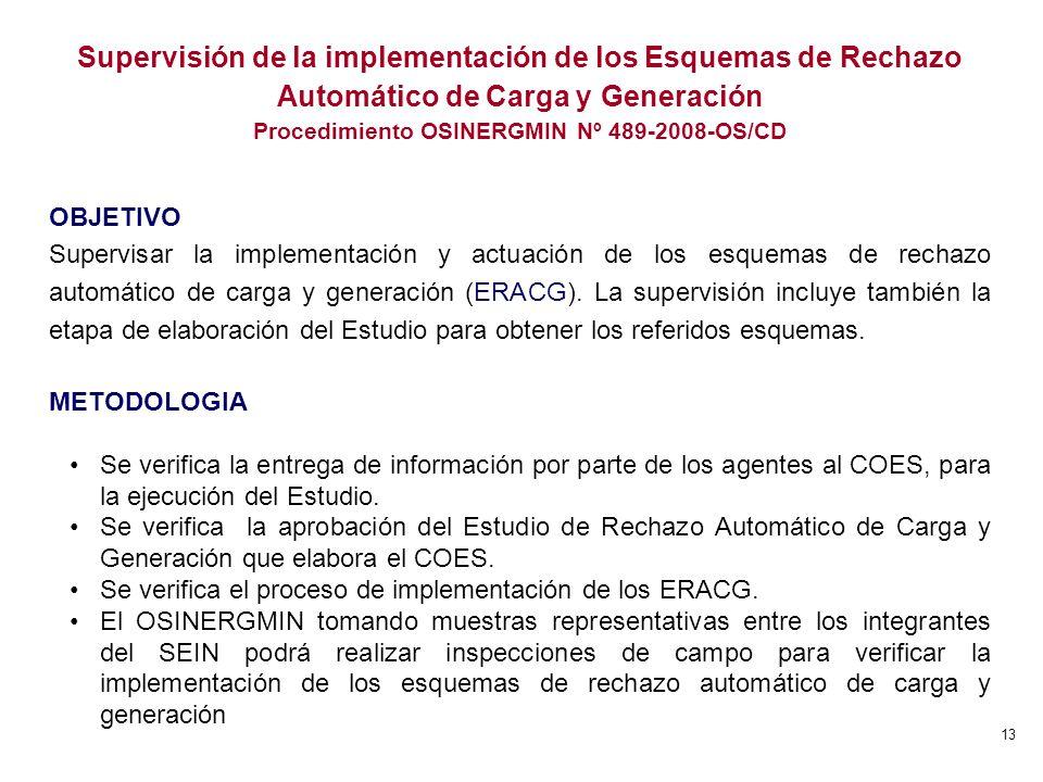 13 OBJETIVO Supervisar la implementación y actuación de los esquemas de rechazo automático de carga y generación (ERACG). La supervisión incluye tambi