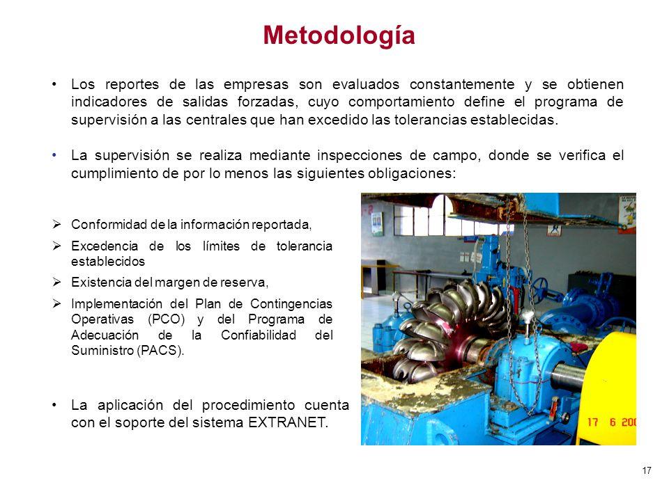 17 Metodología Los reportes de las empresas son evaluados constantemente y se obtienen indicadores de salidas forzadas, cuyo comportamiento define el