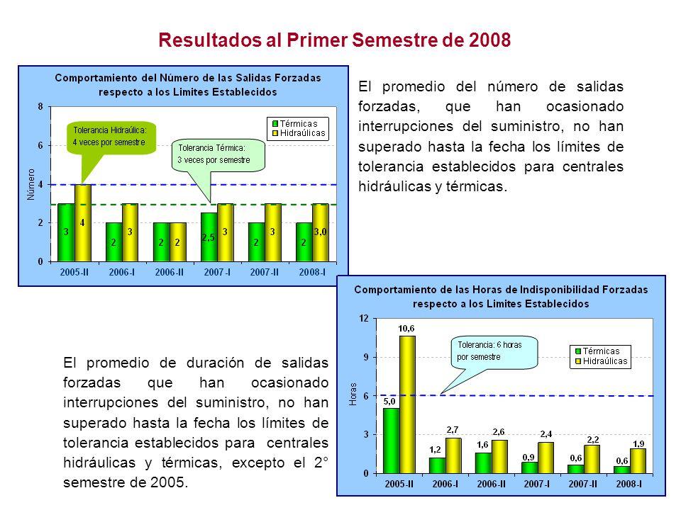 18 Resultados al Primer Semestre de 2008 El promedio del número de salidas forzadas, que han ocasionado interrupciones del suministro, no han superado