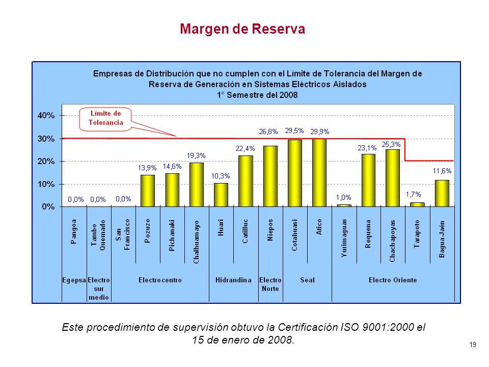 19 Margen de Reserva Este procedimiento de supervisión obtuvo la Certificación ISO 9001:2000 el 15 de enero de 2008.