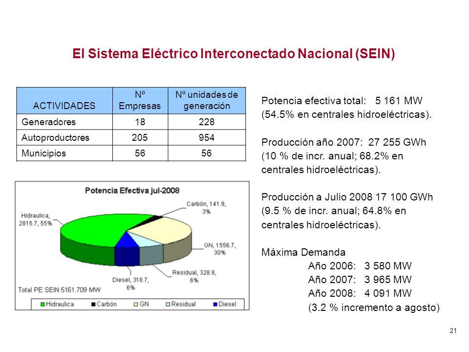 21 Potencia efectiva total: 5 161 MW (54.5% en centrales hidroeléctricas). Producción año 2007: 27 255 GWh (10 % de incr. anual; 68.2% en centrales hi