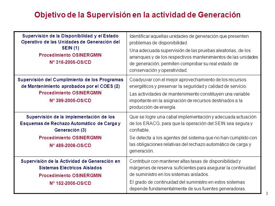 3 Objetivo de la Supervisión en la actividad de Generación Supervisión de la Disponibilidad y el Estado Operativo de las Unidades de Generación del SE