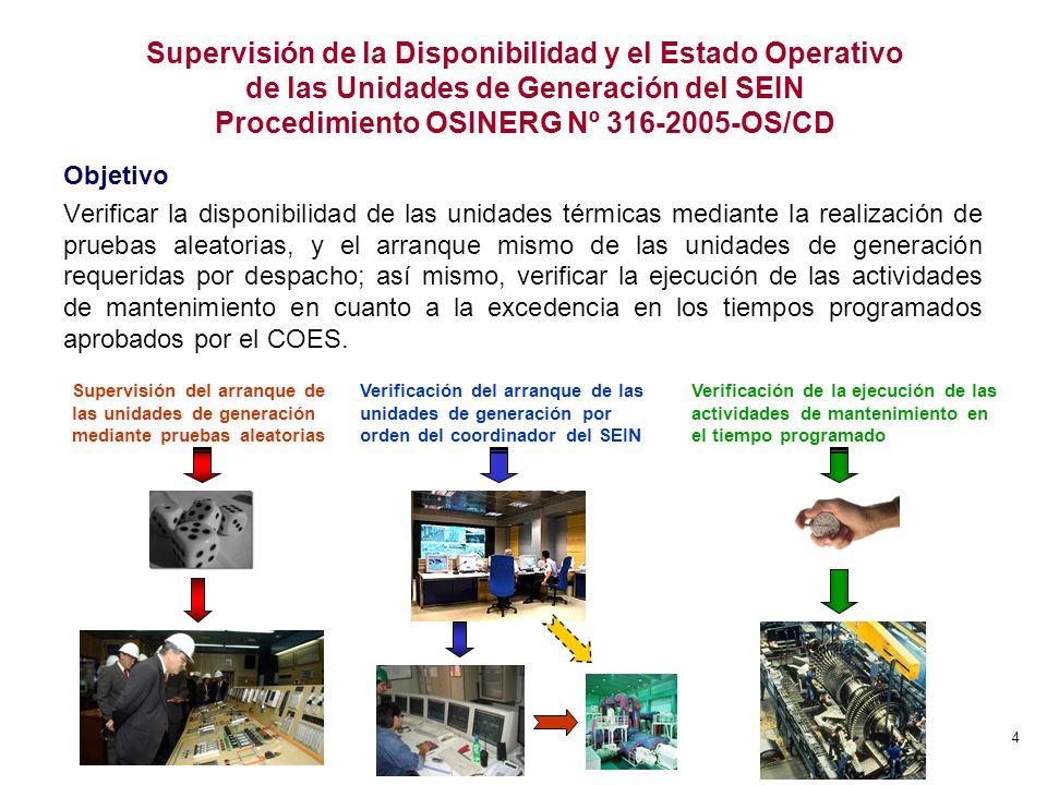 4 Supervisión de la Disponibilidad y el Estado Operativo de las Unidades de Generación del SEIN Procedimiento OSINERG Nº 316-2005-OS/CD Objetivo Verif