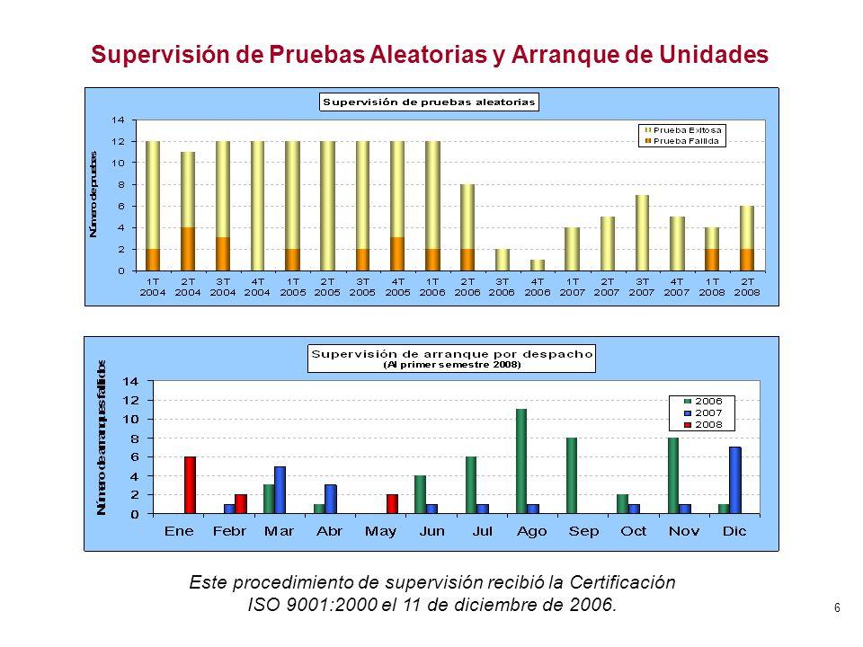 6 Este procedimiento de supervisión recibió la Certificación ISO 9001:2000 el 11 de diciembre de 2006. Supervisión de Pruebas Aleatorias y Arranque de