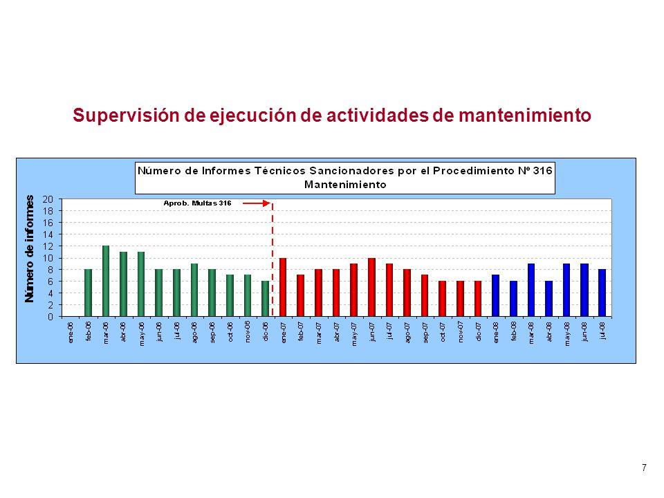 18 Resultados al Primer Semestre de 2008 El promedio del número de salidas forzadas, que han ocasionado interrupciones del suministro, no han superado hasta la fecha los límites de tolerancia establecidos para centrales hidráulicas y térmicas.