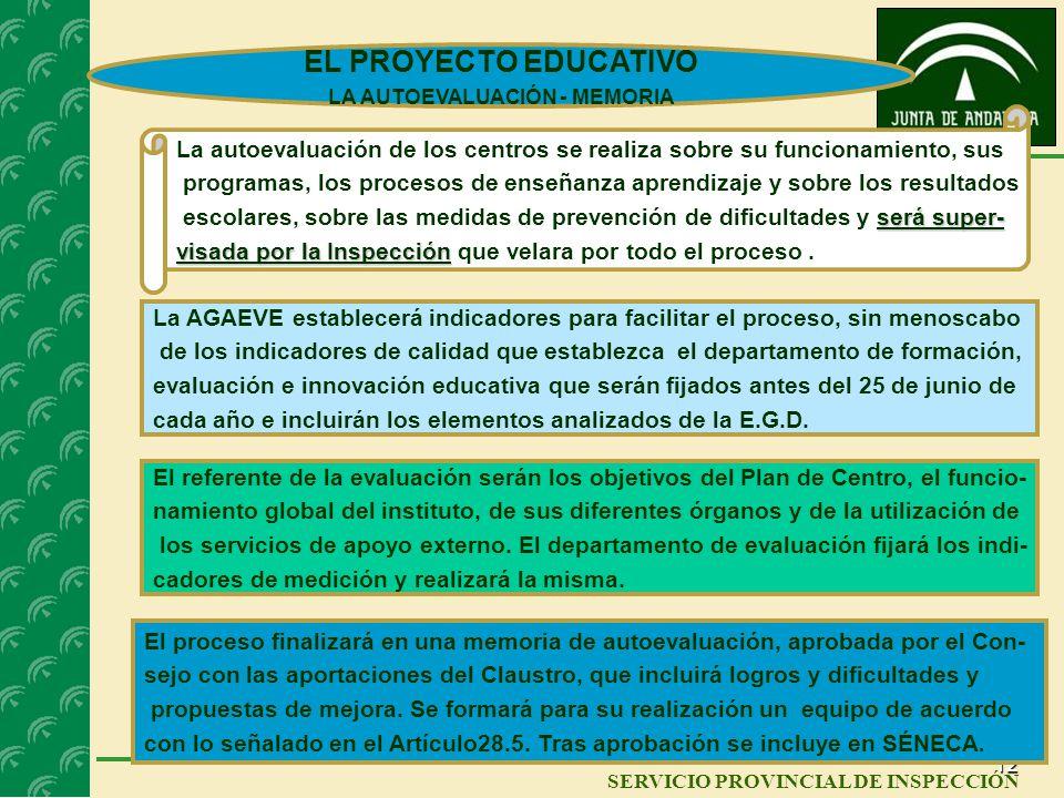 11 SERVICIO PROVINCIAL DE INSPECCIÓN EL PROYECTO DE GESTIÓN PROYECTO DE GESTIÓN ( Ordena la utilización de los recursos materiales y humanos del Centr