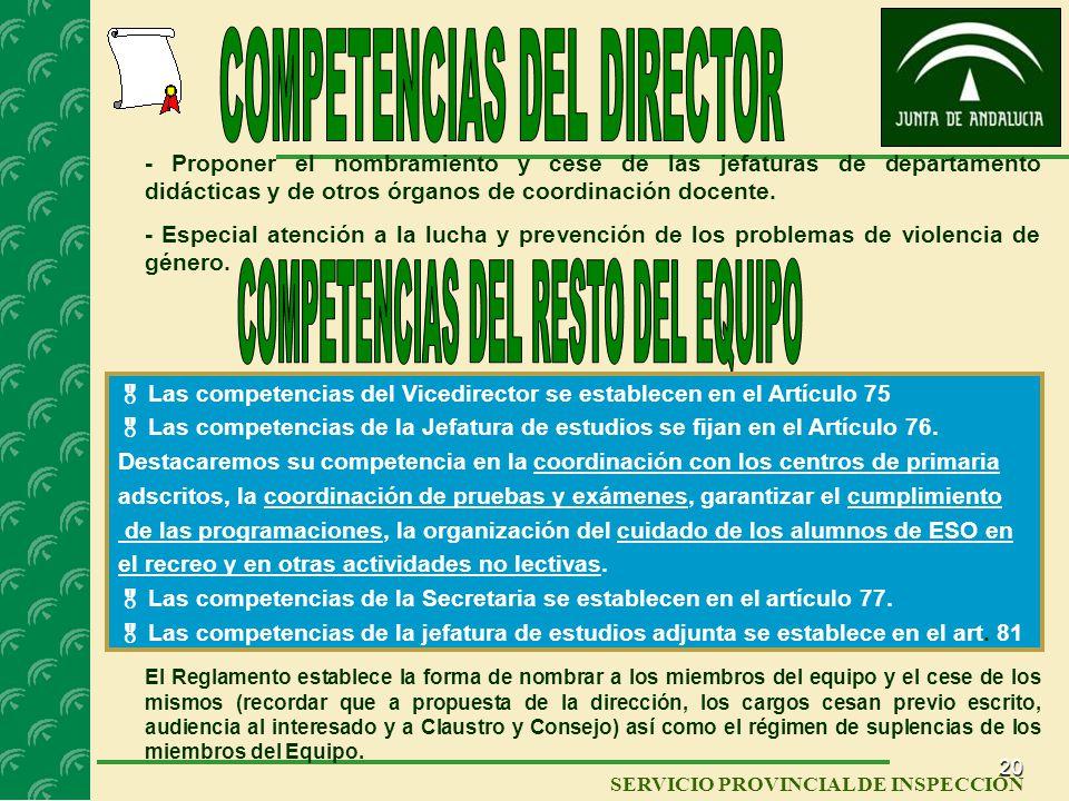 19 SERVICIO PROVINCIAL DE INSPECCIÓN Del Equipo Directivo se establecen las funciones. Resaltar como novedad: la elaboración del Plan de Centro y la m