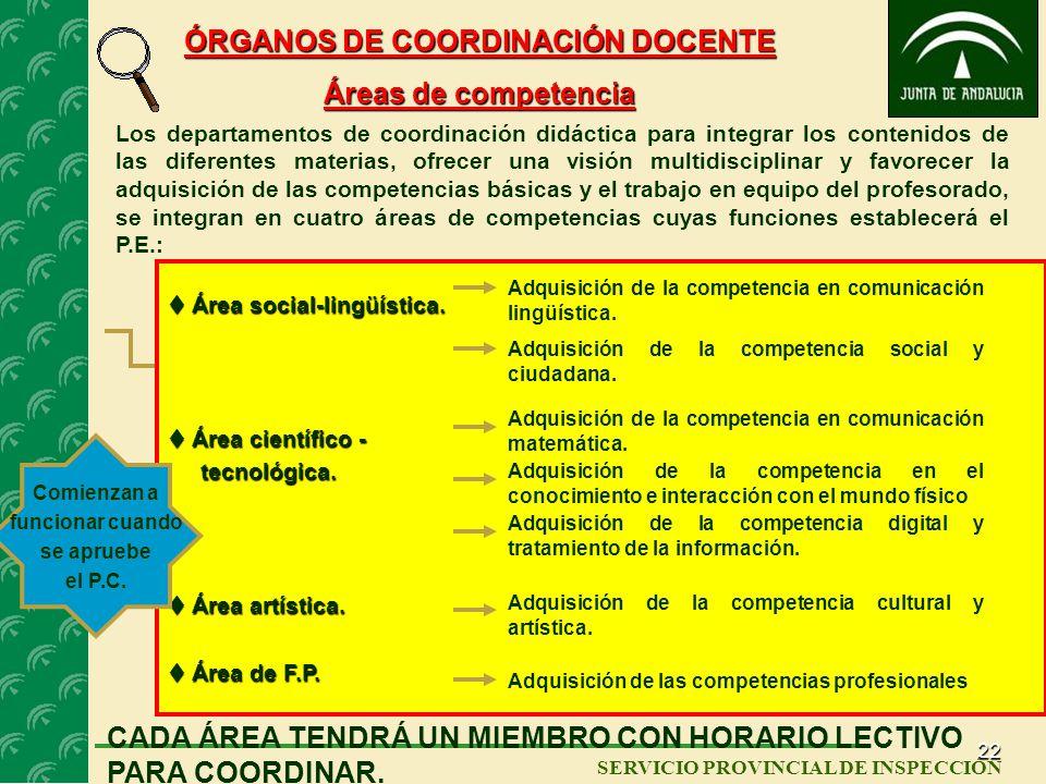 21 SERVICIO PROVINCIAL DE INSPECCIÓN ÓRGANOS DE COORDINACIÓN DOCENTE Además de los tradicionalmente existentes se crean: Las Áreas de competencias. La