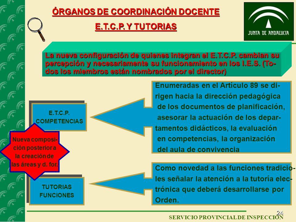 23 SERVICIO PROVINCIAL DE INSPECCIÓN ÓRGANOS DE COORDINACIÓN DOCENTE DEPARTAMENTOS DEPARTAMENTO DE ORIENTACIÓN. El Artículo 85 señala quiénes pertenec