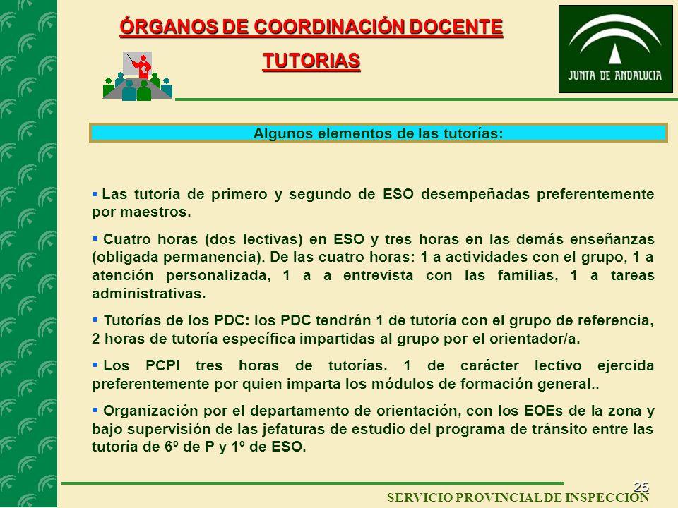 24 SERVICIO PROVINCIAL DE INSPECCIÓN ÓRGANOS DE COORDINACIÓN DOCENTE E.T.C.P. Y TUTORIAS La nueva configuración de quienes integran el E.T.C.P. cambia